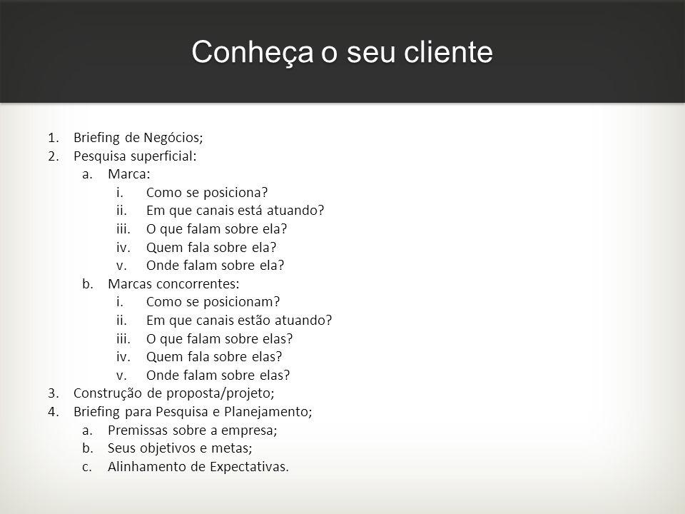 Conheça o seu cliente 1.Briefing de Negócios; 2.Pesquisa superficial: a.Marca: i.Como se posiciona? ii.Em que canais está atuando? iii.O que falam sob