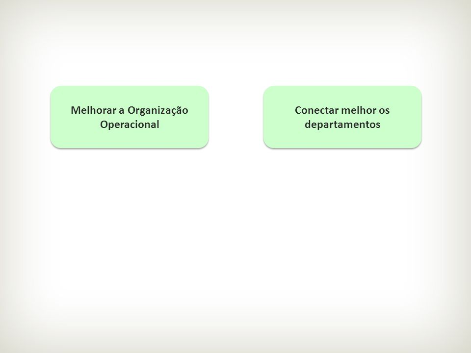 Conectar melhor os departamentos Melhorar a Organização Operacional