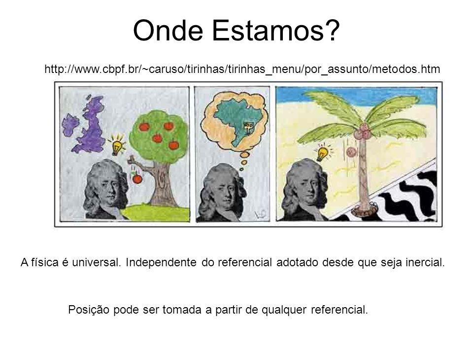 Onde Estamos? A física é universal. Independente do referencial adotado desde que seja inercial. http://www.cbpf.br/~caruso/tirinhas/tirinhas_menu/por