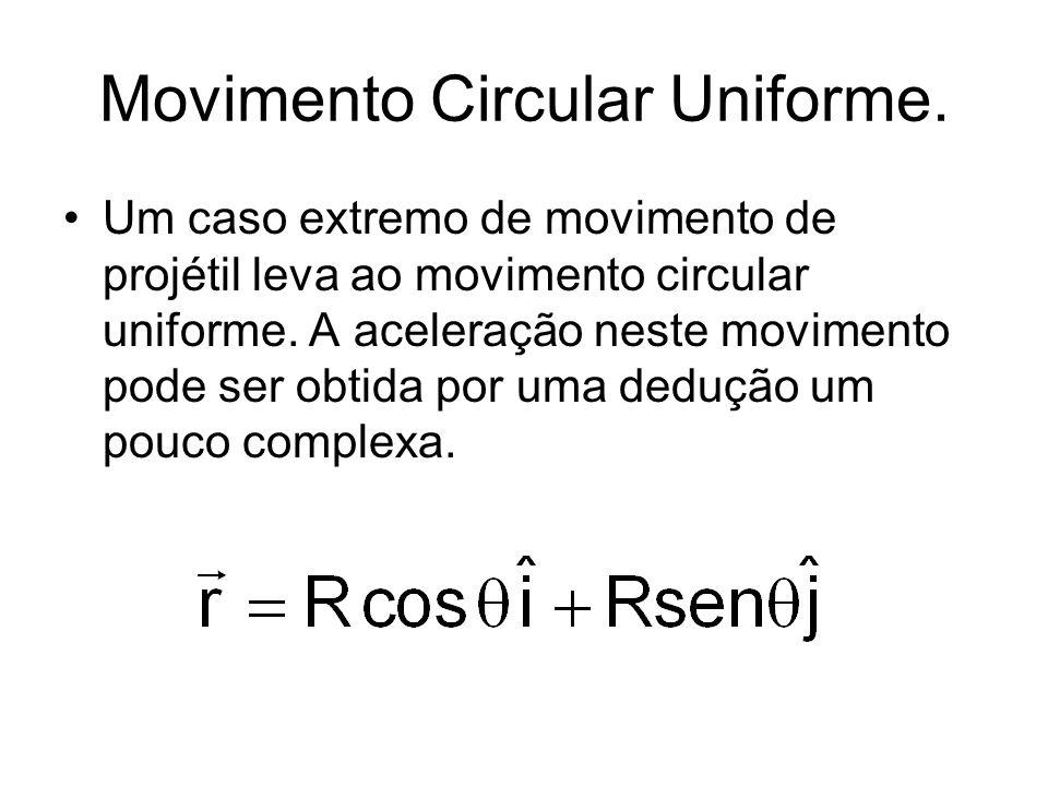 Movimento Circular Uniforme. Um caso extremo de movimento de projétil leva ao movimento circular uniforme. A aceleração neste movimento pode ser obtid