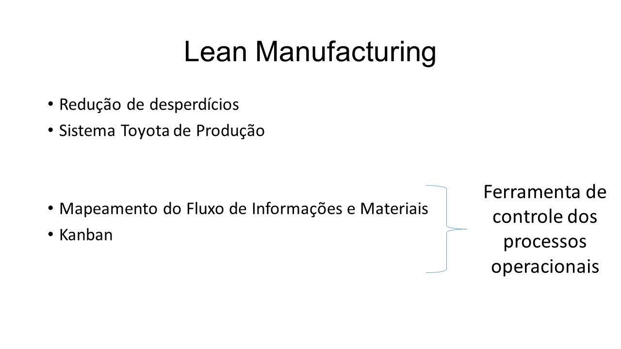 Lean Manufacturing Redução de desperdícios Sistema Toyota de Produção Mapeamento do Fluxo de Informações e Materiais Kanban Ferramenta de controle dos