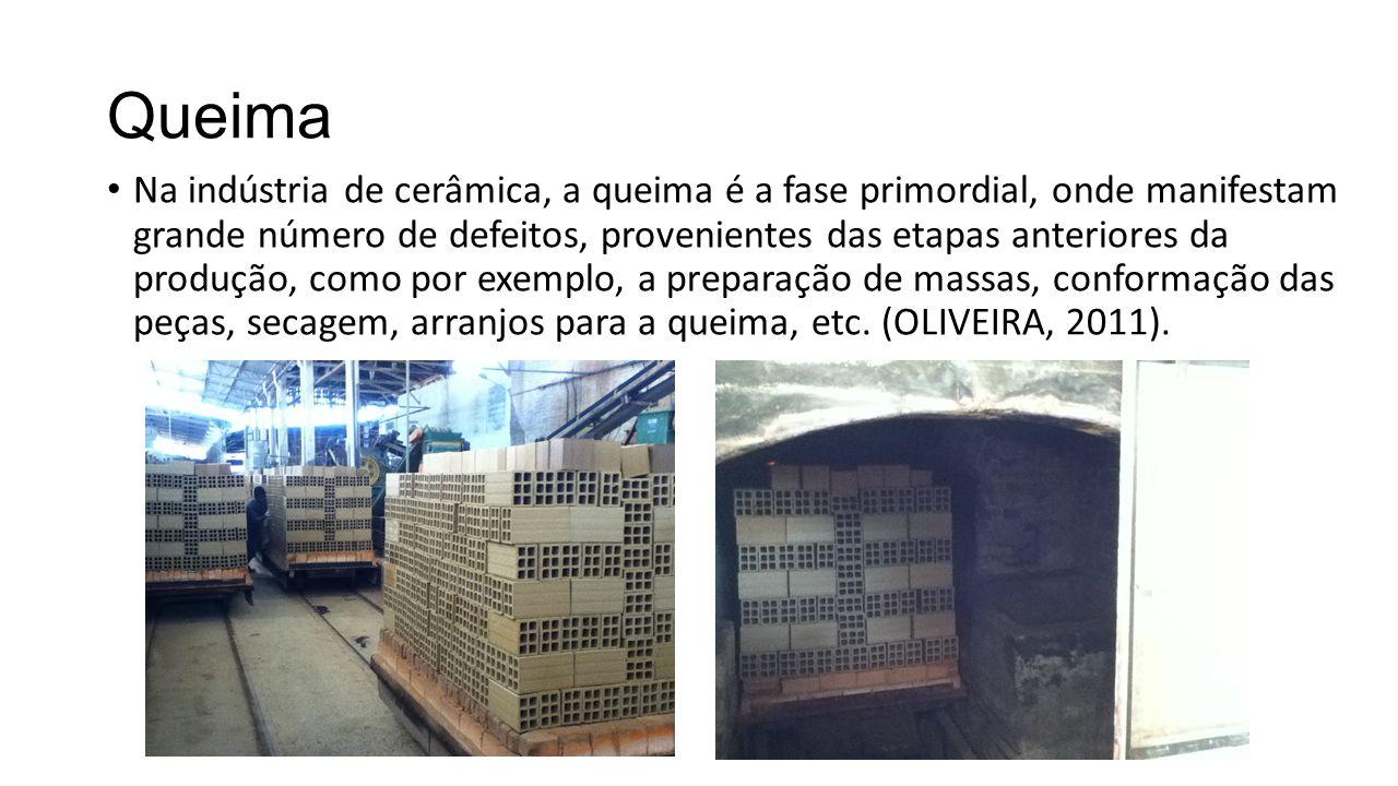 Queima Na indústria de cerâmica, a queima é a fase primordial, onde manifestam grande número de defeitos, provenientes das etapas anteriores da produç