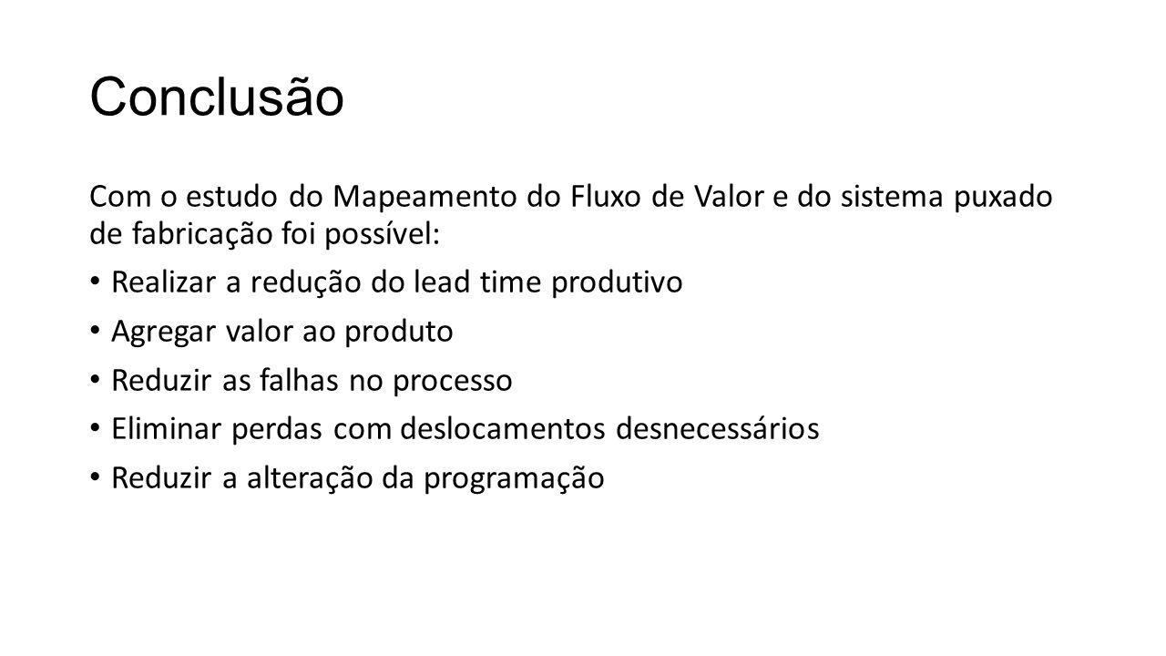 Conclusão Com o estudo do Mapeamento do Fluxo de Valor e do sistema puxado de fabricação foi possível: Realizar a redução do lead time produtivo Agreg