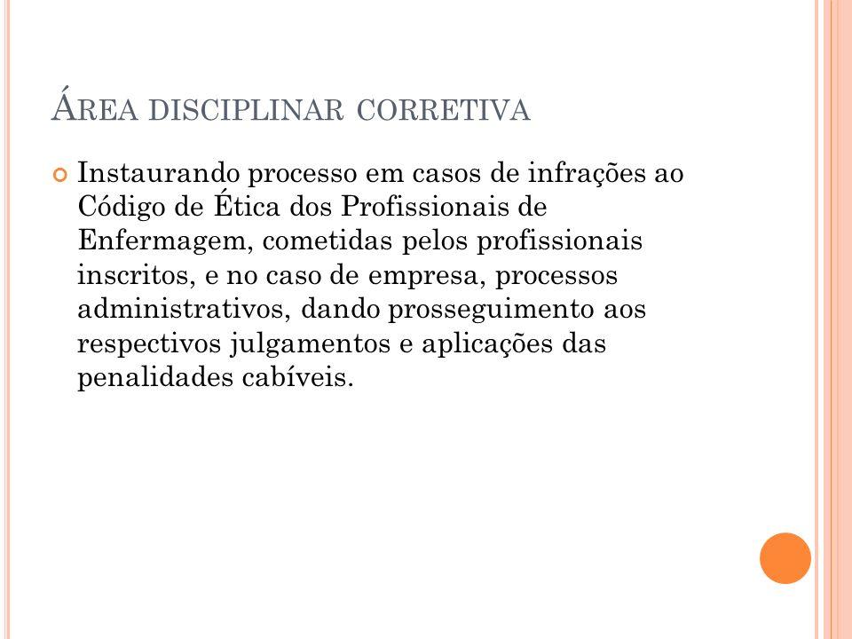 Á REA FISCALIZATÓRIA Realizando atos e procedimentos para prevenir a ocorrência de infrações à legislação que regulamenta o exercício da enfermagem.