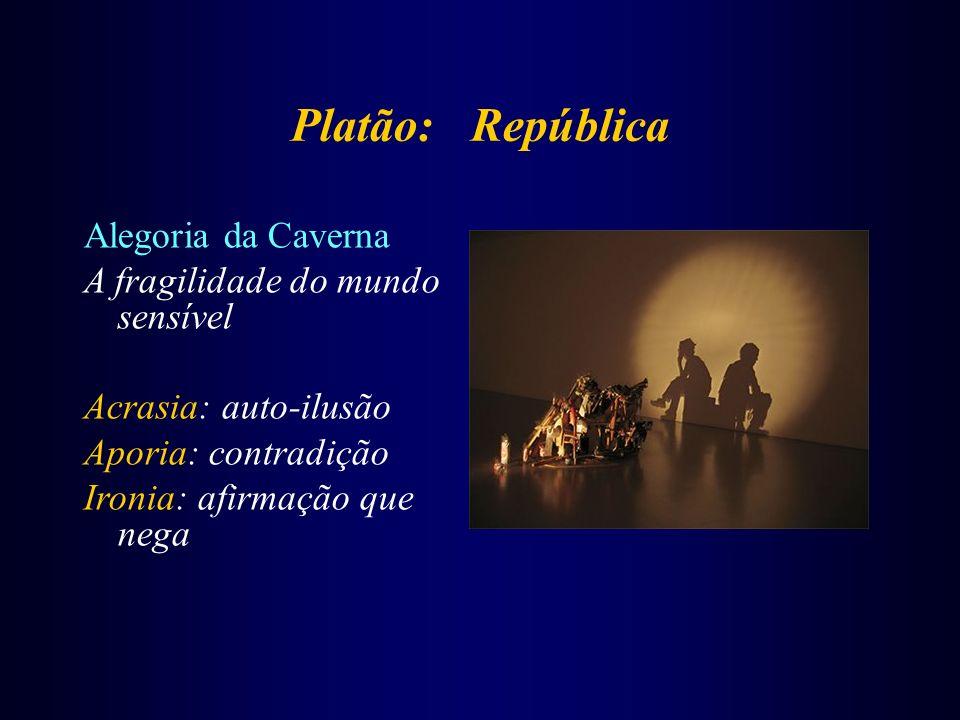Platão: República Alegoria da Caverna A fragilidade do mundo sensível Acrasia: auto-ilusão Aporia: contradição Ironia: afirmação que nega