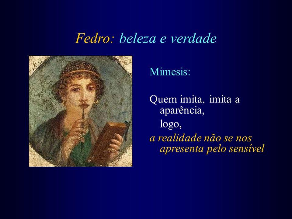 Fedro: beleza e verdade Mimesis: Quem imita, imita a aparência, logo, a realidade não se nos apresenta pelo sensível