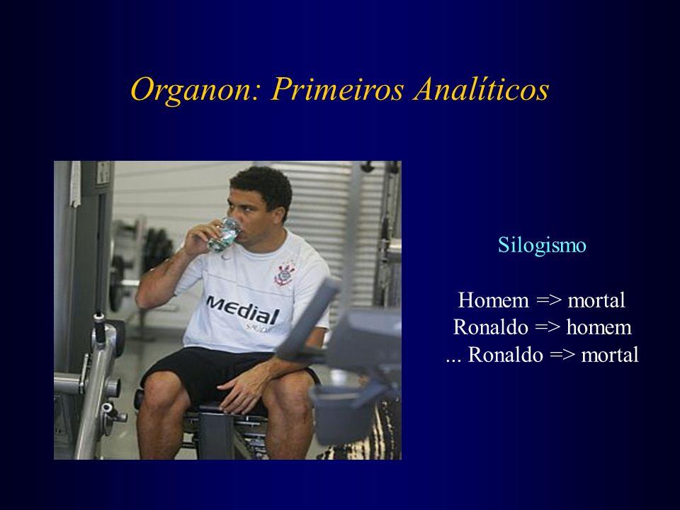 Organon: Primeiros Analíticos Silogismo Homem => mortal Ronaldo => homem... Ronaldo => mortal