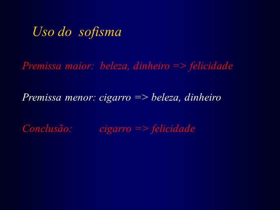 Uso do sofisma Premissa maior: beleza, dinheiro => felicidade Premissa menor: cigarro => beleza, dinheiro Conclusão: cigarro => felicidade