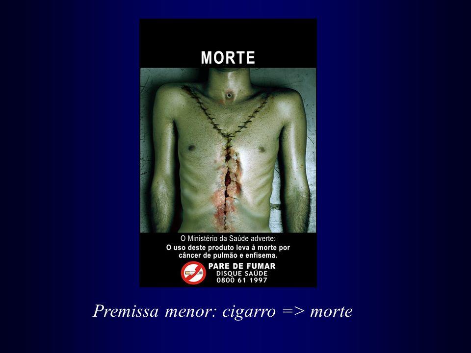 Premissa menor: cigarro => morte