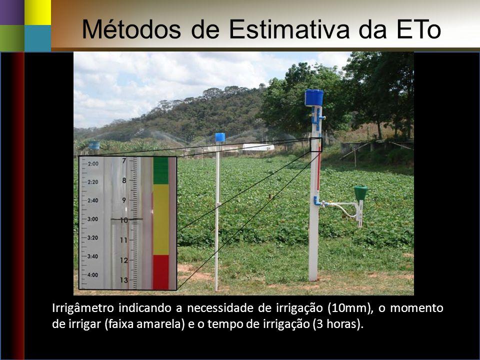 Irrigâmetro indicando a necessidade de irrigação (10mm), o momento de irrigar (faixa amarela) e o tempo de irrigação (3 horas).