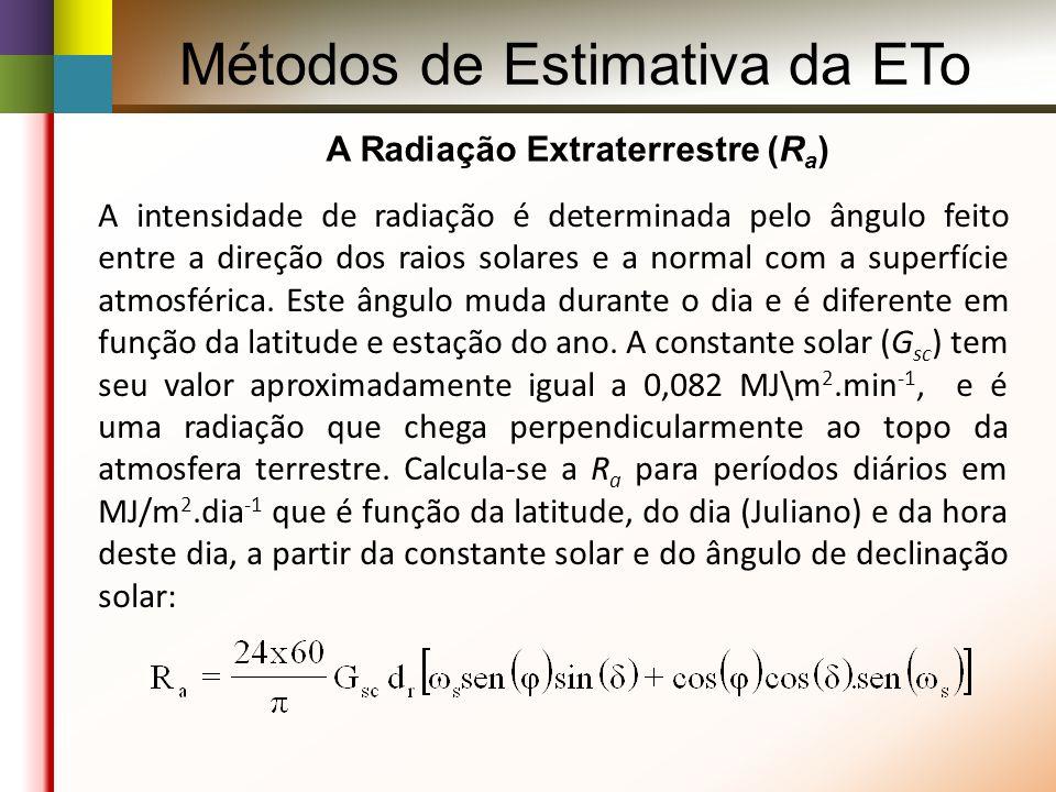 Métodos de Estimativa da ETo A Radiação Extraterrestre (R a ) A intensidade de radiação é determinada pelo ângulo feito entre a direção dos raios solares e a normal com a superfície atmosférica.