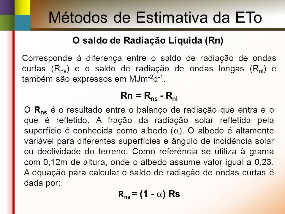 Métodos de Estimativa da ETo O saldo de Radiação Líquida (Rn) Corresponde à diferença entre o saldo de radiação de ondas curtas (R ns ) e o saldo de radiação de ondas longas (R nl ) e também são expressos em MJm -2 d -1.