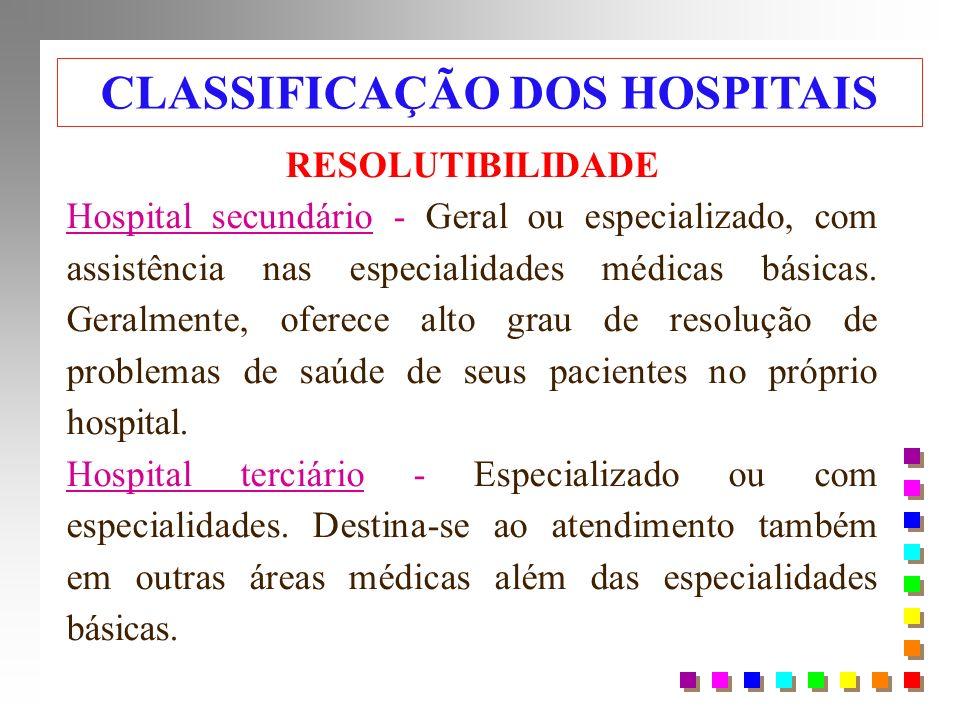 RESOLUTIBILIDADE Hospital secundário - Geral ou especializado, com assistência nas especialidades médicas básicas.