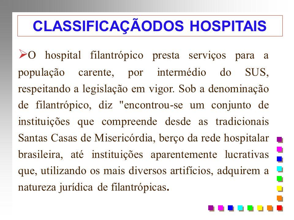 O hospital filantrópico presta serviços para a população carente, por intermédio do SUS, respeitando a legislação em vigor.