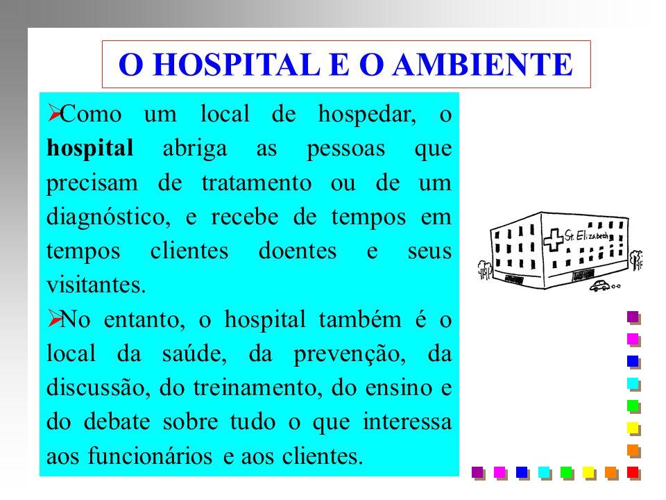 O HOSPITAL E O AMBIENTE Como um local de hospedar, o hospital abriga as pessoas que precisam de tratamento ou de um diagnóstico, e recebe de tempos em tempos clientes doentes e seus visitantes.