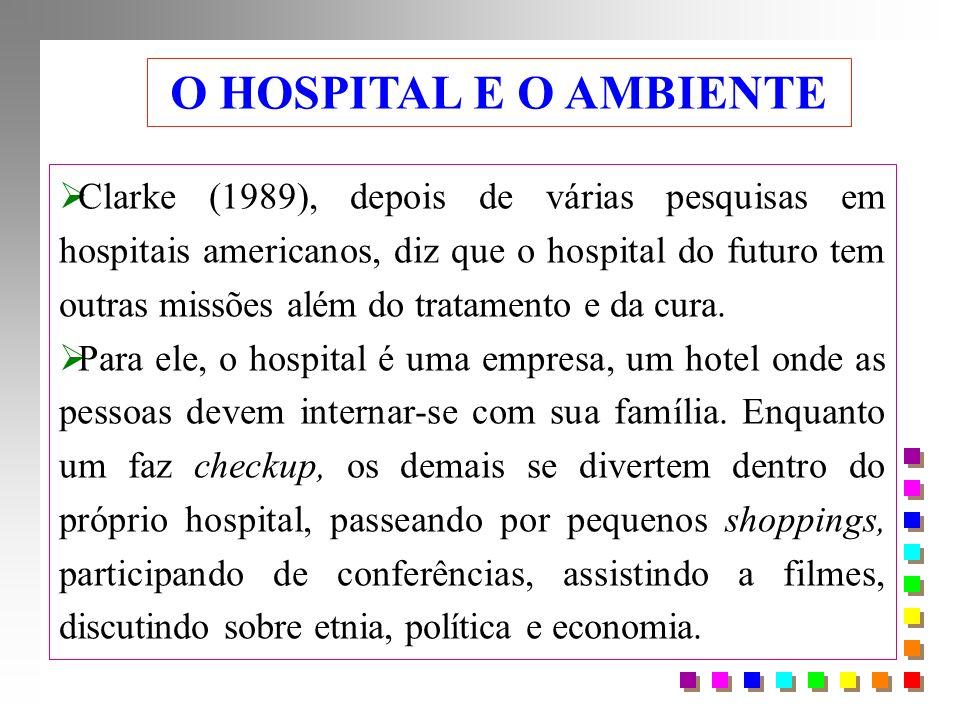 Beneficência e Filantropia - Os hospitais privados podem ser ou não beneficentes - estes, mantidos com contribuições e doações particulares, para prestação de serviços a seus associados (revertidos na manutenção e desenvolvimento de seus objetivos sociais); podem prestar serviços a terceiros (SUS, convênios.