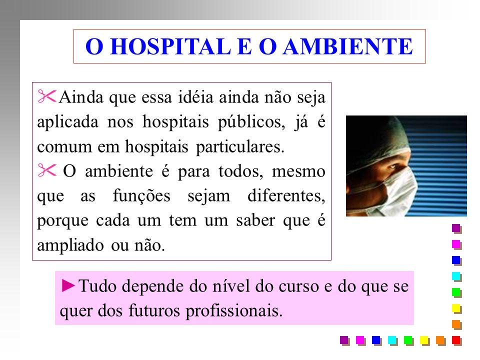 O HOSPITAL E O AMBIENTE Ainda que essa idéia ainda não seja aplicada nos hospitais públicos, já é comum em hospitais particulares.