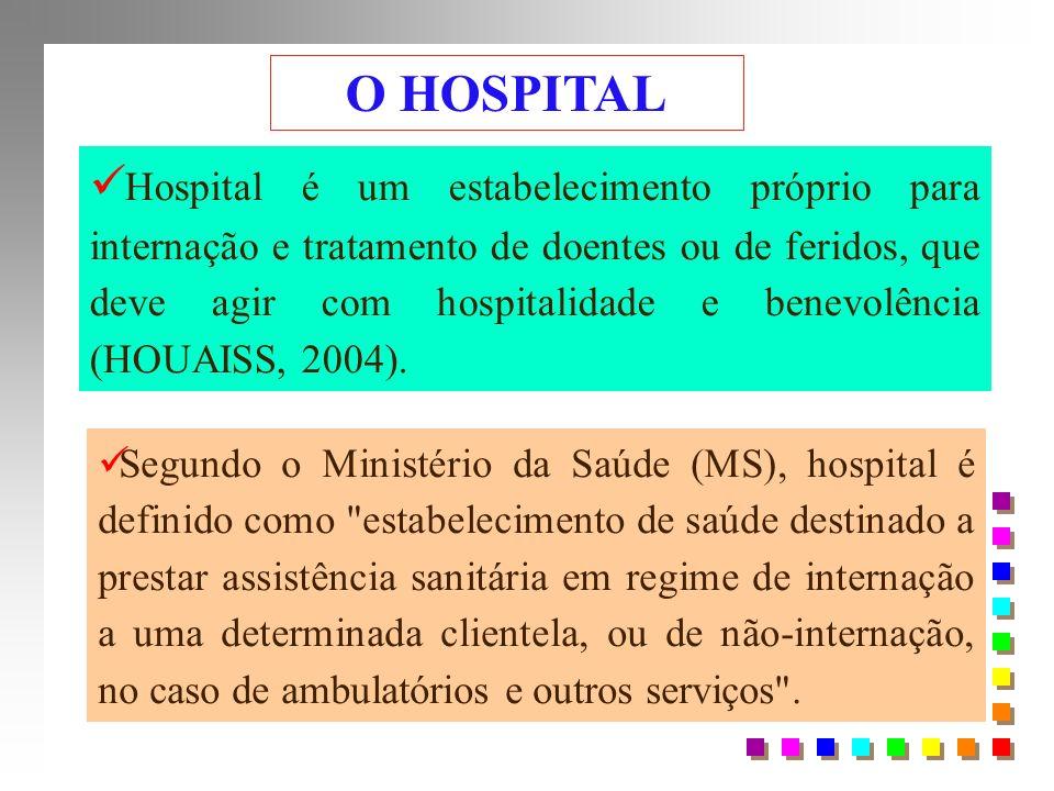 O HOSPITAL Hospital é um estabelecimento próprio para internação e tratamento de doentes ou de feridos, que deve agir com hospitalidade e benevolência (HOUAISS, 2004).