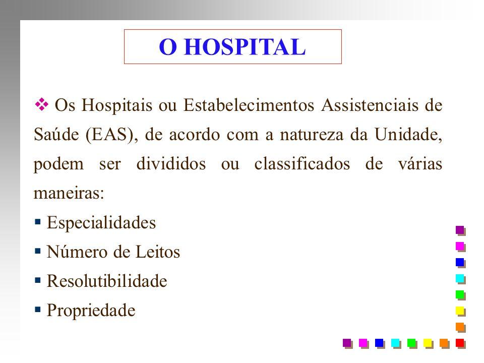 Os Hospitais ou Estabelecimentos Assistenciais de Saúde (EAS), de acordo com a natureza da Unidade, podem ser divididos ou classificados de várias maneiras: Especialidades Número de Leitos Resolutibilidade Propriedade O HOSPITAL