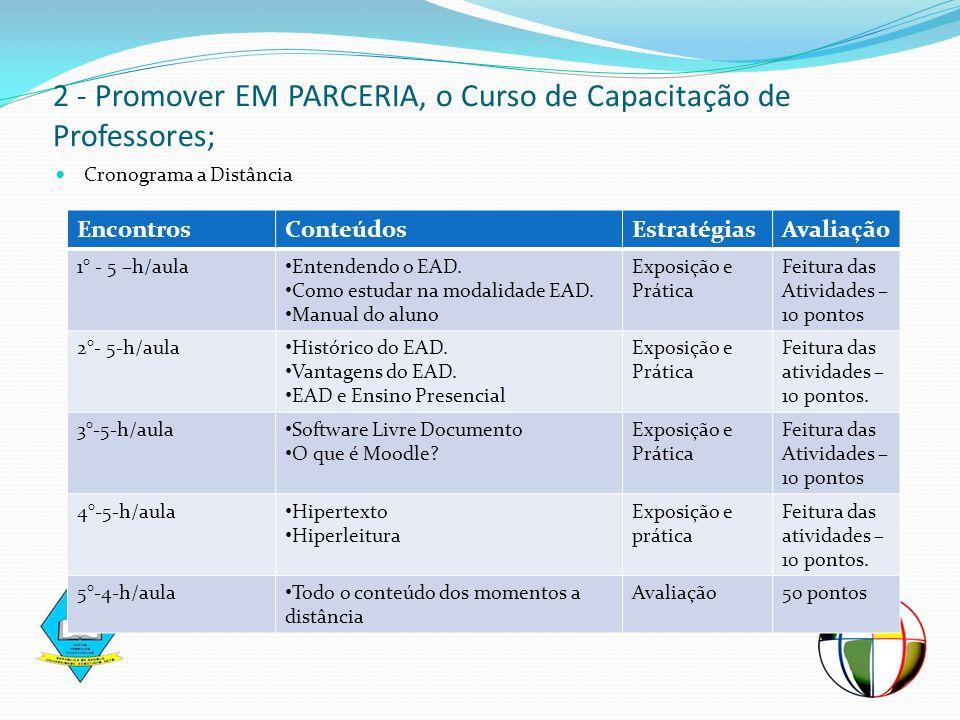 Cronograma a Distância 2 - Promover EM PARCERIA, o Curso de Capacitação de Professores; EncontrosConteúdosEstratégiasAvaliação 1° - 5 –h/aula Entenden