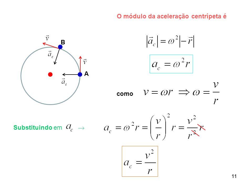 11 O módulo da aceleração centrípeta é como A B Substituindo em