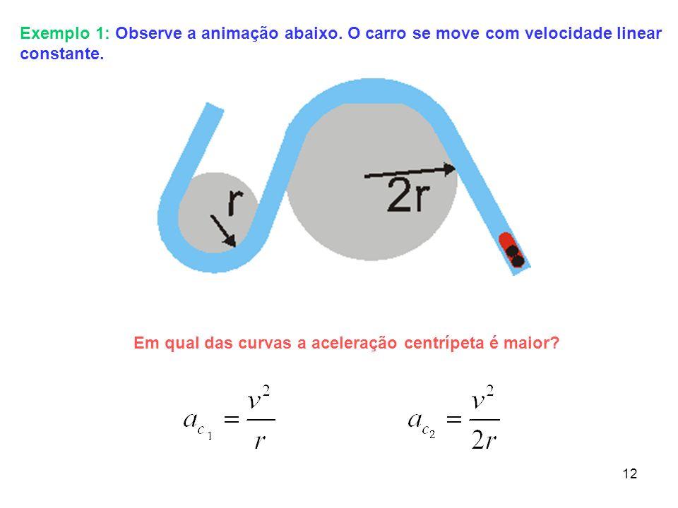 12 Exemplo 1: Observe a animação abaixo. O carro se move com velocidade linear constante. Em qual das curvas a aceleração centrípeta é maior?