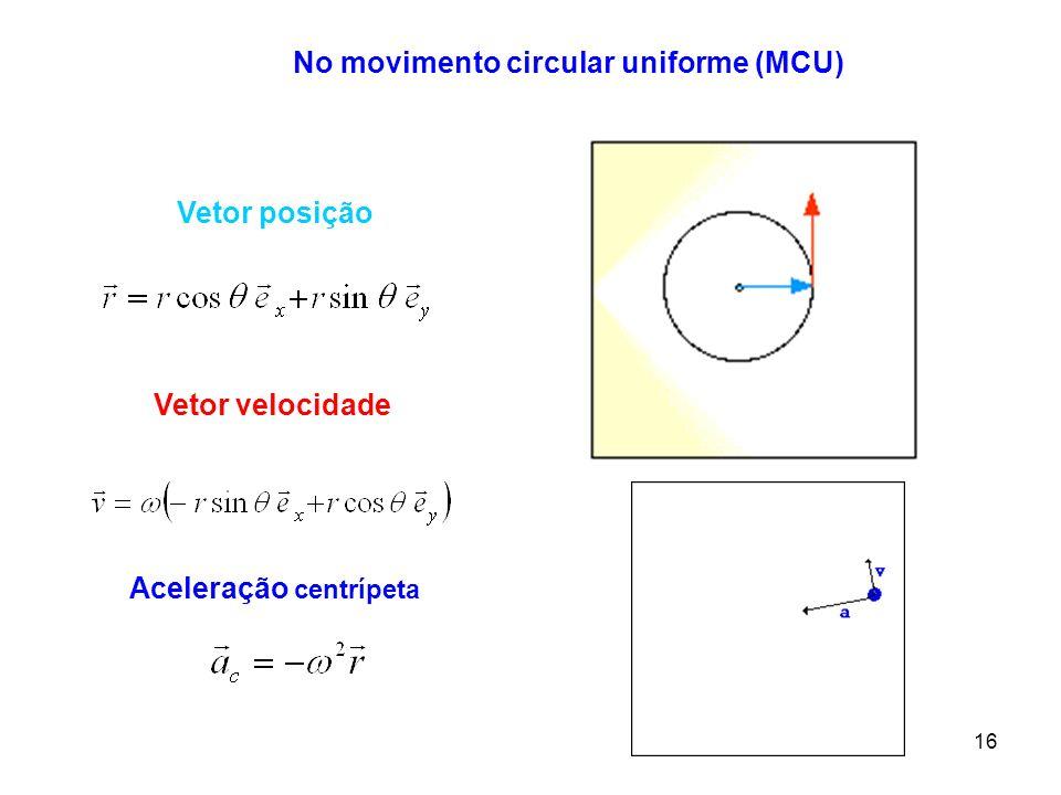 16 Vetor posição Vetor velocidade No movimento circular uniforme (MCU) Aceleração centrípeta