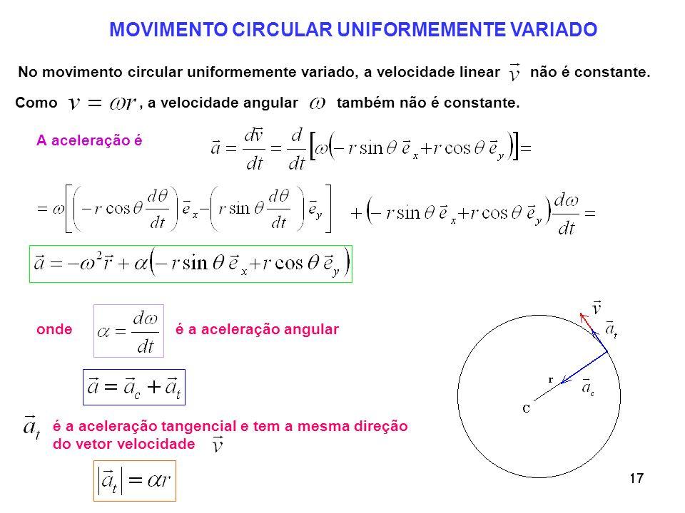 17 Como, a velocidade angular também não é constante. é a aceleração tangencial e tem a mesma direção do vetor velocidade MOVIMENTO CIRCULAR UNIFORMEM