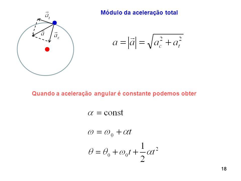 18 Módulo da aceleração total Quando a aceleração angular é constante podemos obter