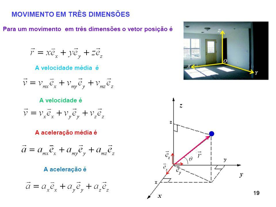 19 MOVIMENTO EM TRÊS DIMENSÕES Para um movimento em três dimensões o vetor posição é A velocidade é A aceleração é x z y A velocidade média é A aceler