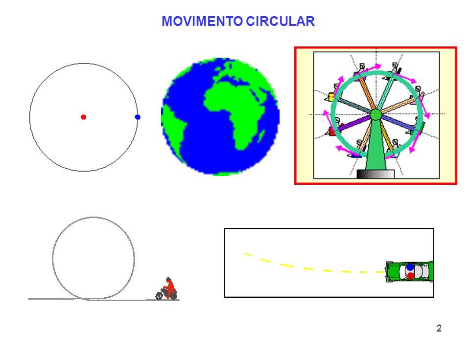 2 MOVIMENTO CIRCULAR