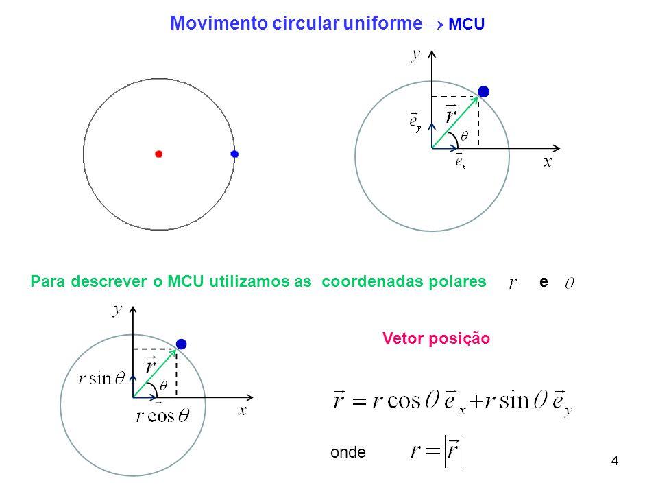 44 Para descrever o MCU utilizamos as coordenadas polares Movimento circular uniforme MCU Vetor posição e onde
