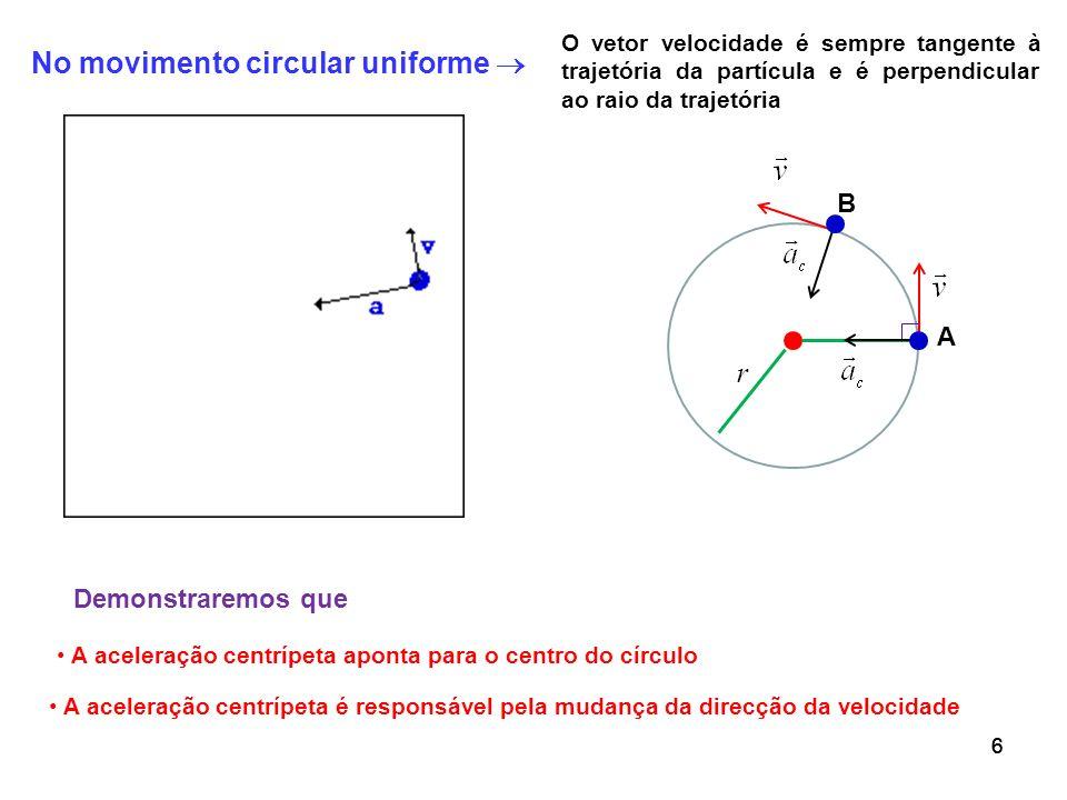 666 A B A aceleração centrípeta é responsável pela mudança da direcção da velocidade O vetor velocidade é sempre tangente à trajetória da partícula e