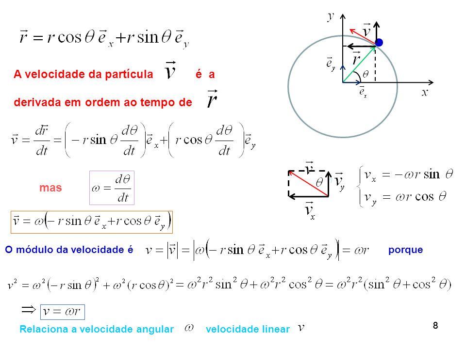 888 A velocidade da partícula é a derivada em ordem ao tempo de O módulo da velocidade é Relaciona a velocidade angular velocidade linear porque mas