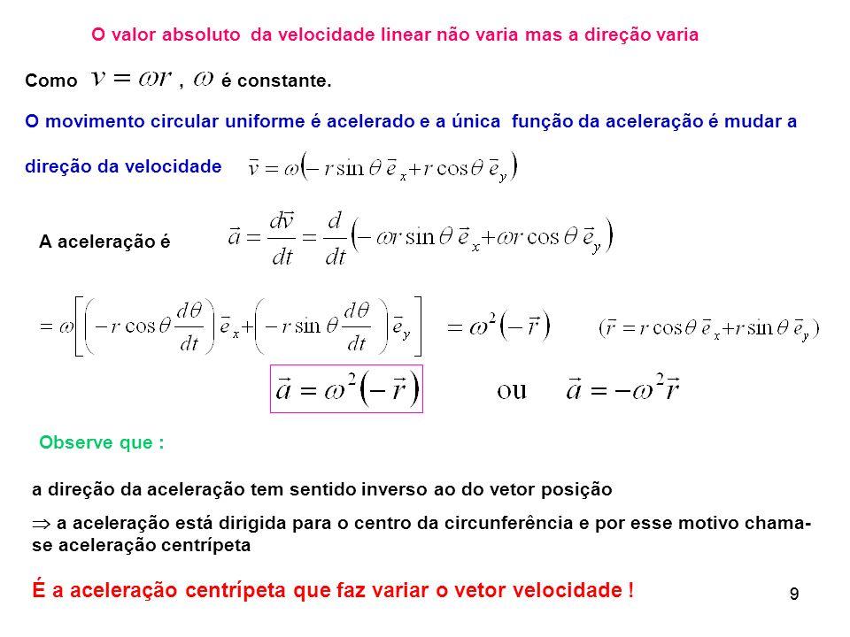 99 Como, é constante. O valor absoluto da velocidade linear não varia mas a direção varia O movimento circular uniforme é acelerado e a única função d