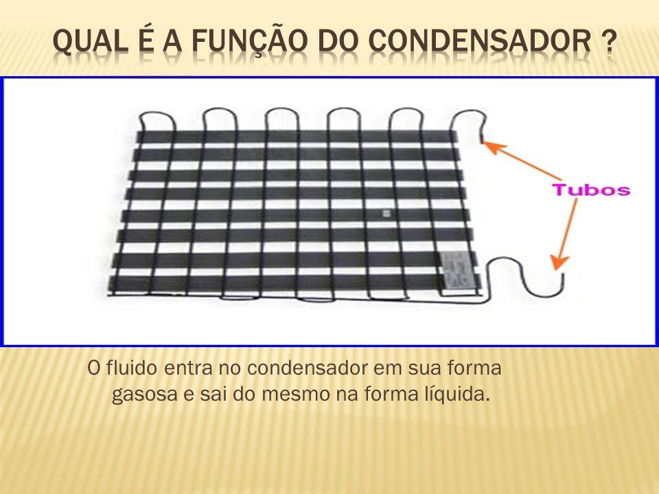 O fluido entra no condensador em sua forma gasosa e sai do mesmo na forma líquida.