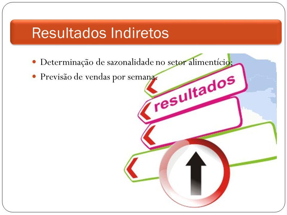 Resultados Indiretos Determinação de sazonalidade no setor alimentício; Previsão de vendas por semana.
