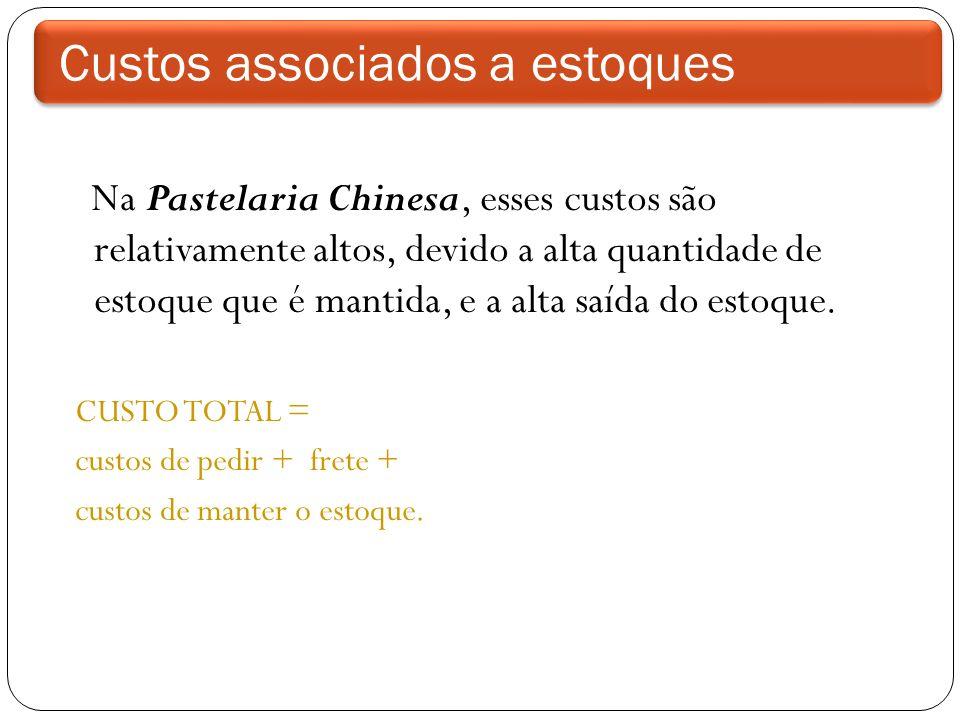 Custos associados a estoques Na Pastelaria Chinesa, esses custos são relativamente altos, devido a alta quantidade de estoque que é mantida, e a alta saída do estoque.