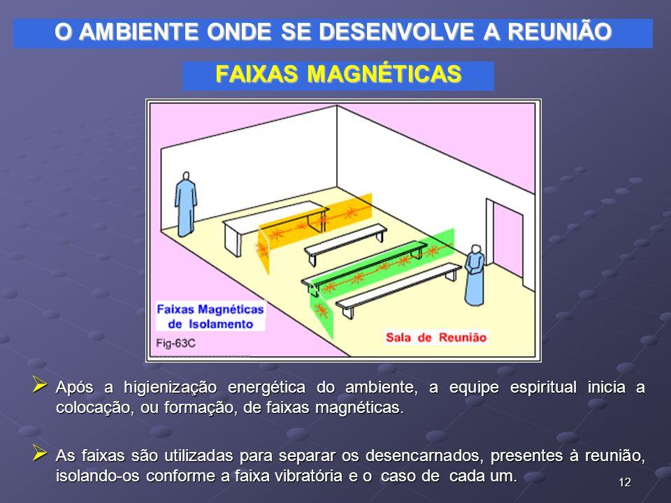 Após a higienização energética do ambiente, a equipe espiritual inicia a colocação, ou formação, de faixas magnéticas.