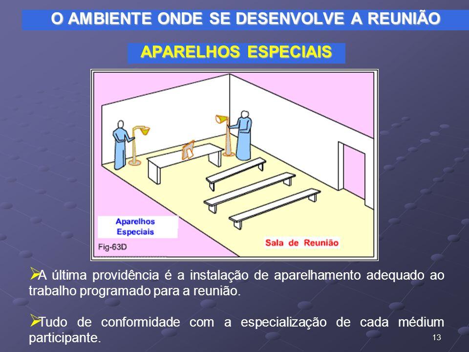 O AMBIENTE ONDE SE DESENVOLVE A REUNIÃO APARELHOS ESPECIAIS A última providência é a instalação de aparelhamento adequado ao trabalho programado para a reunião.