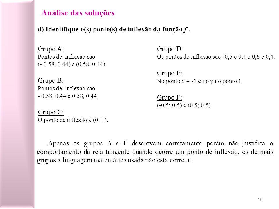 d) Identifique o(s) ponto(s) de inflexão da função f. Grupo A: Pontos de inflexão são (- 0.58, 0.44) e (0.58, 0.44). Grupo B: Pontos de inflexão são -