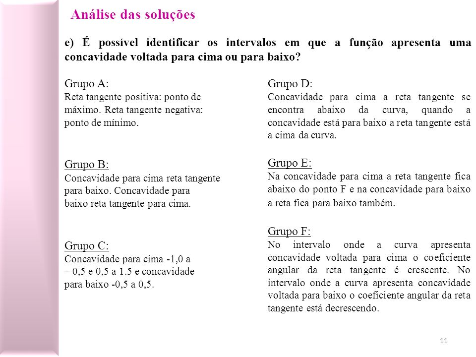 e) É possível identificar os intervalos em que a função apresenta uma concavidade voltada para cima ou para baixo? Grupo A: Reta tangente positiva: po