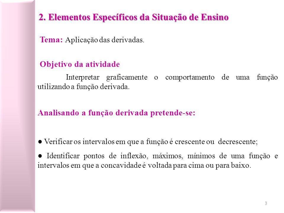 2. Elementos Específicos da Situação de Ensino Tema: Aplicação das derivadas. Objetivo da atividade Interpretar graficamente o comportamento de uma fu