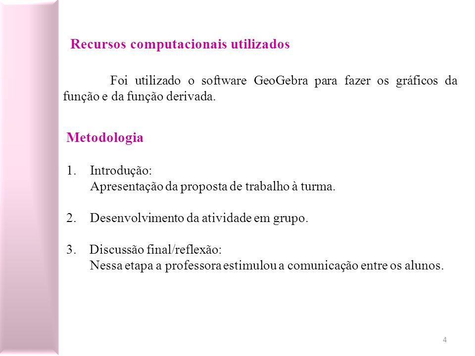 Recursos computacionais utilizados Foi utilizado o software GeoGebra para fazer os gráficos da função e da função derivada. Metodologia 1.Introdução: