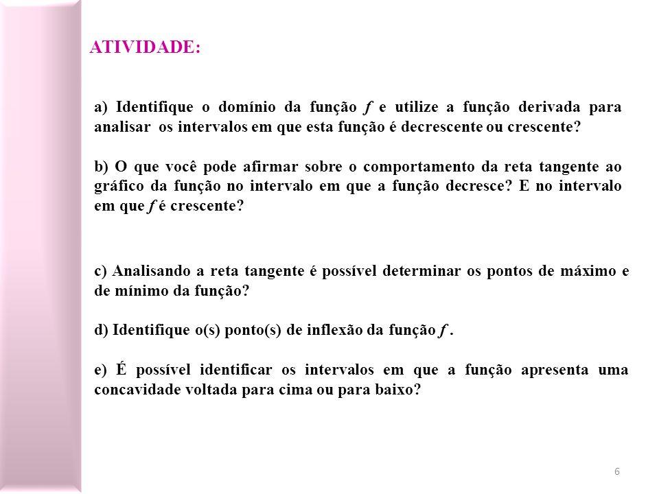 c) Analisando a reta tangente é possível determinar os pontos de máximo e de mínimo da função? d) Identifique o(s) ponto(s) de inflexão da função f. e