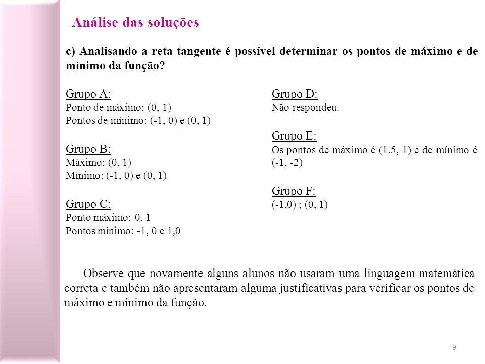 c) Analisando a reta tangente é possível determinar os pontos de máximo e de mínimo da função? Grupo A: Ponto de máximo: (0, 1) Pontos de mínimo: (-1,