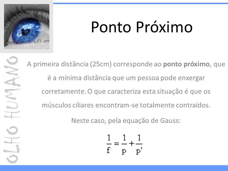 Ponto Próximo A primeira distância (25cm) corresponde ao ponto próximo, que é a mínima distância que um pessoa pode enxergar corretamente.
