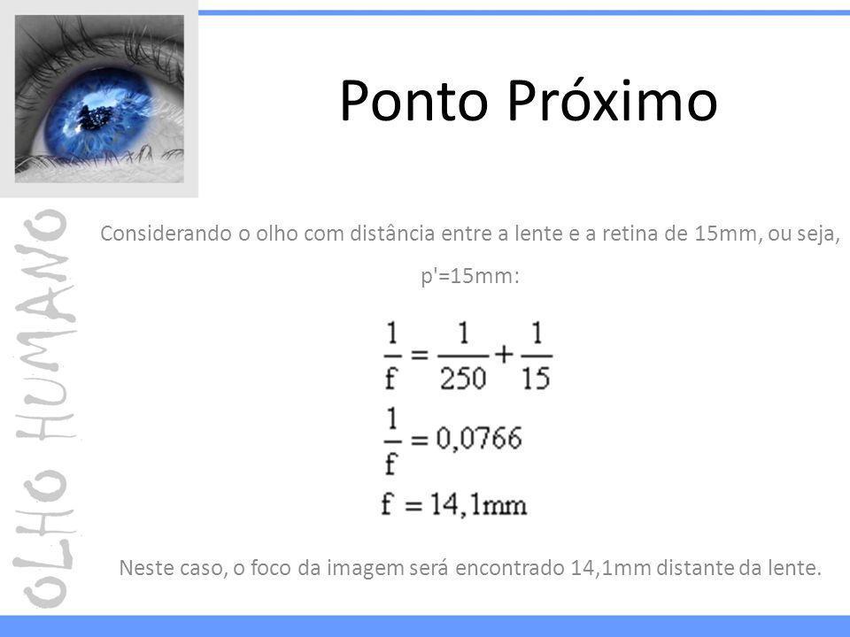 Ponto Próximo Considerando o olho com distância entre a lente e a retina de 15mm, ou seja, p =15mm: Neste caso, o foco da imagem será encontrado 14,1mm distante da lente.