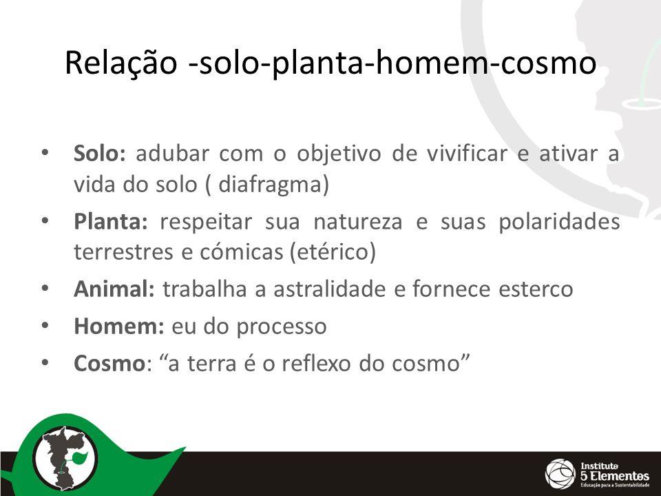Relação -solo-planta-homem-cosmo Solo: adubar com o objetivo de vivificar e ativar a vida do solo ( diafragma) Planta: respeitar sua natureza e suas p