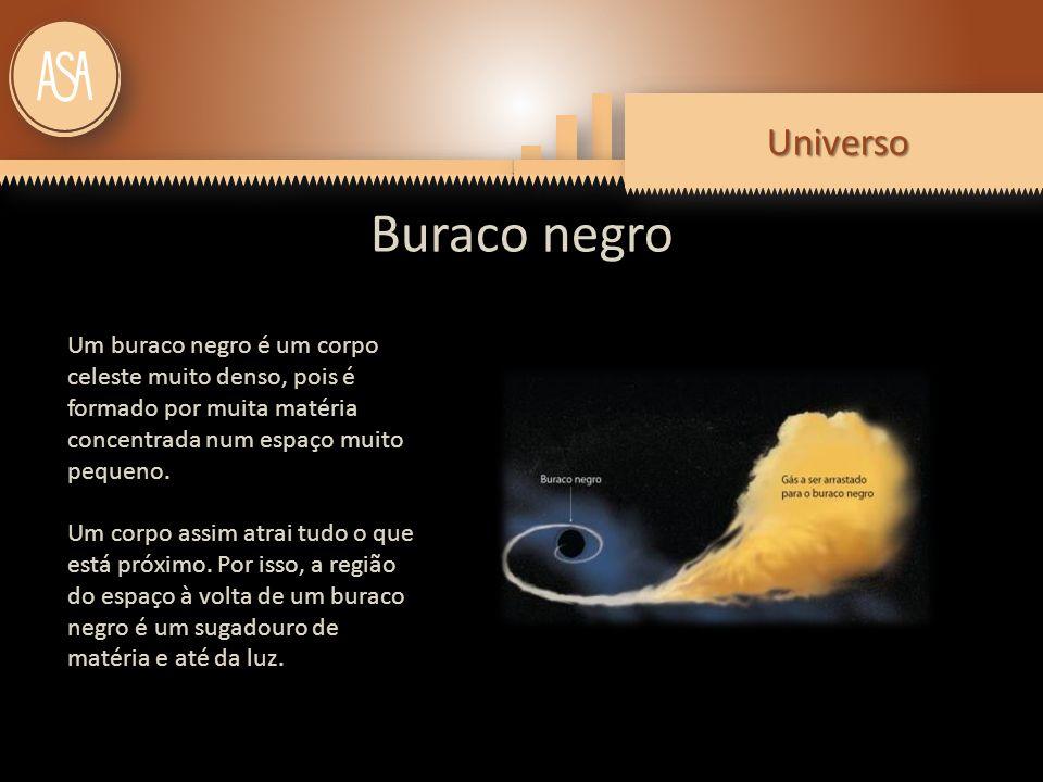 UniversoUniverso Um buraco negro é um corpo celeste muito denso, pois é formado por muita matéria concentrada num espaço muito pequeno.